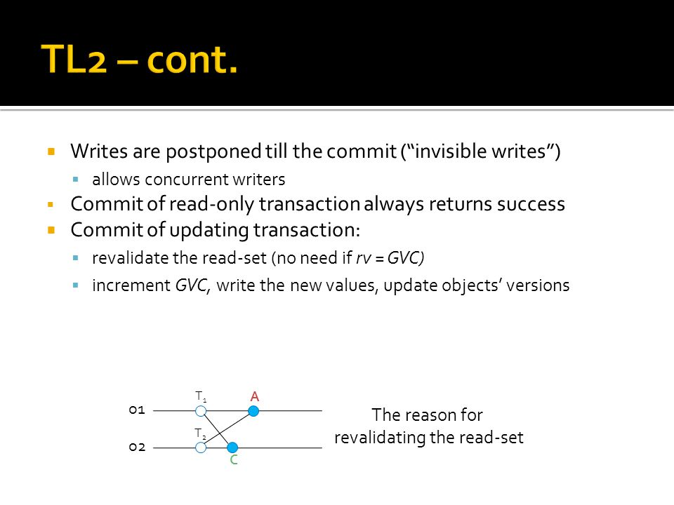  Writes are postponed till the commit ( invisible writes )  allows concurrent writers  Commit of read-only transaction always returns success  Commit of updating transaction:  revalidate the read-set (no need if rv = GVC)  increment GVC, write the new values, update objects' versions T2T2 C A o1 o2 T1T1 The reason for revalidating the read-set
