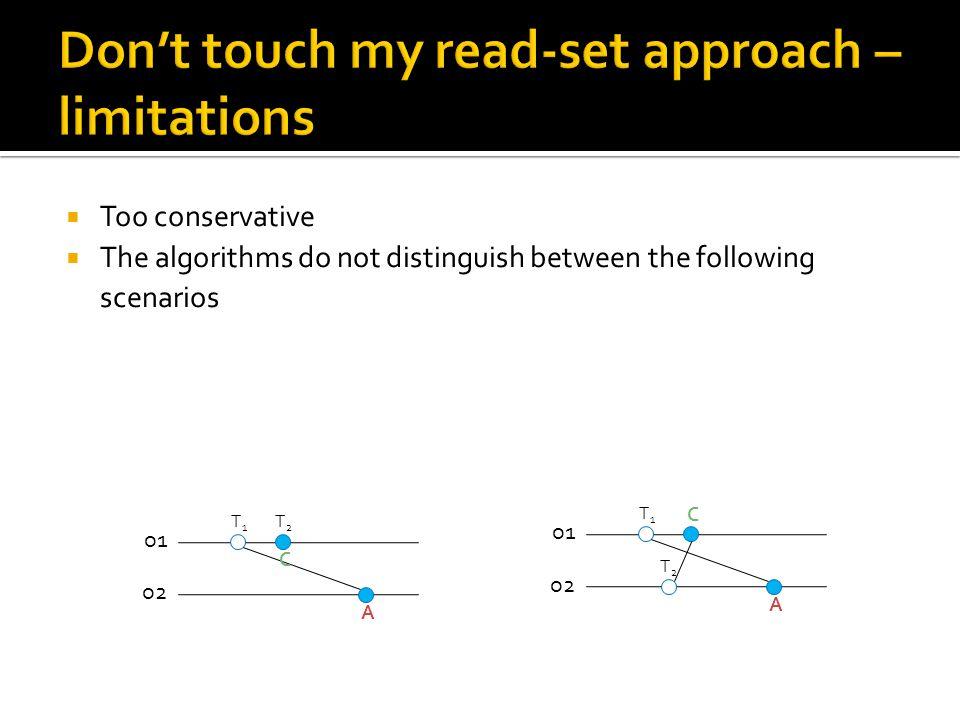  Too conservative  The algorithms do not distinguish between the following scenarios T2T2 o1 o2 T1T1 A C T2T2 o1 o2 T1T1 A C