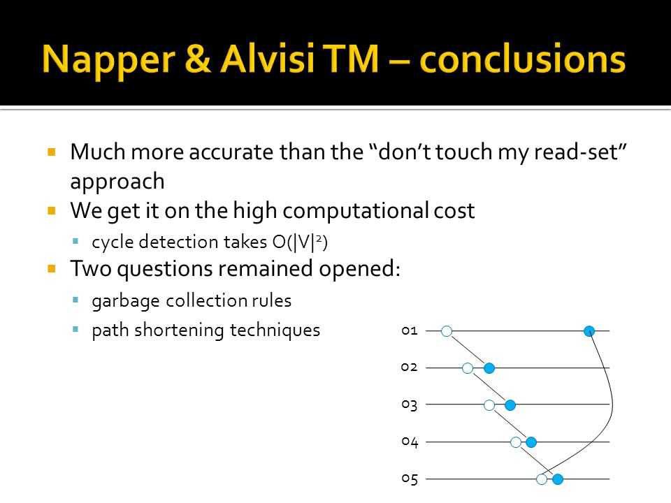  Much more accurate than the don't touch my read-set approach  We get it on the high computational cost  cycle detection takes O(|V| 2 )  Two questions remained opened:  garbage collection rules  path shortening techniques o1 o2 o3 o4 o5