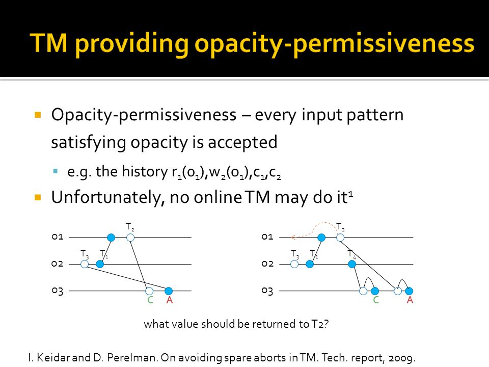  Opacity-permissiveness – every input pattern satisfying opacity is accepted  e.g. the history r 1 (0 1 ),w 2 (o 1 ),c 1,c 2  Unfortunately, no onl