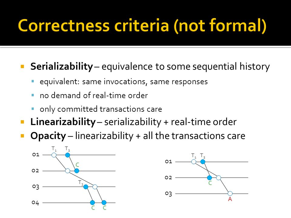  Serializability – equivalence to some sequential history  equivalent: same invocations, same responses  no demand of real-time order  only committed transactions care  Linearizability – serializability + real-time order  Opacity – linearizability + all the transactions care T1T1 T2T2 T3T3 CC C o1 o2 o3 o4 T2T2 C A o1 o2 o3 T1T1