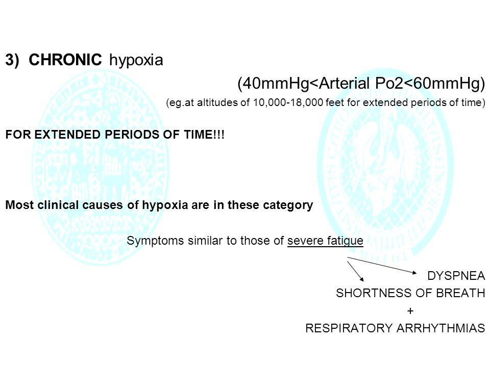 HISTOTOXIC HYPOXIA Po2(mmHg) O2 in blood(volumes %) Arterial Po2Venous Po2 BUT