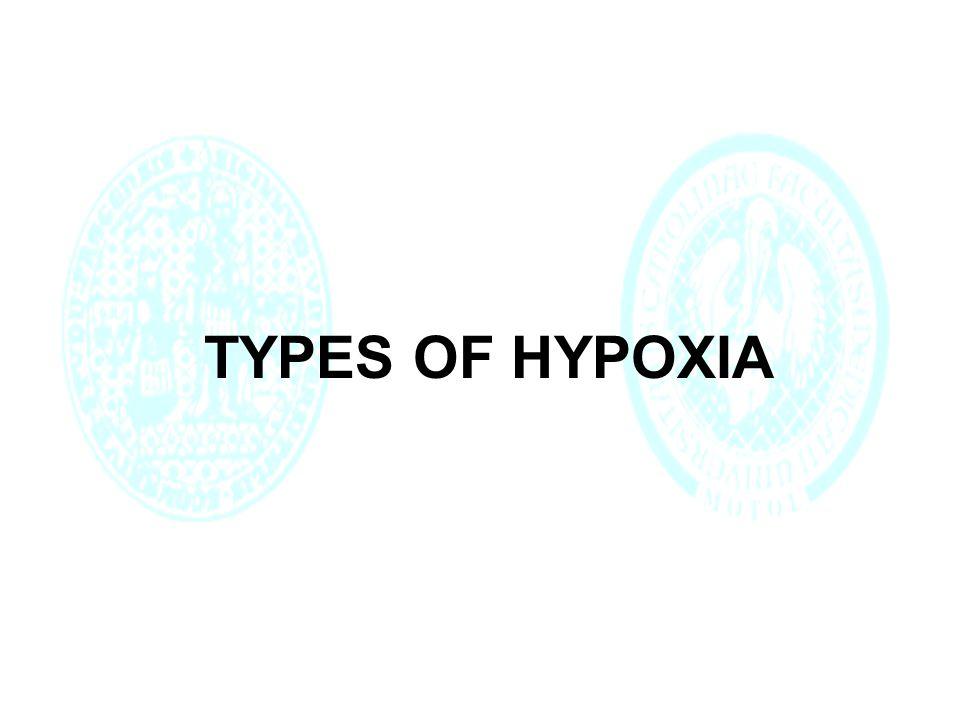TYPES OF HYPOXIA