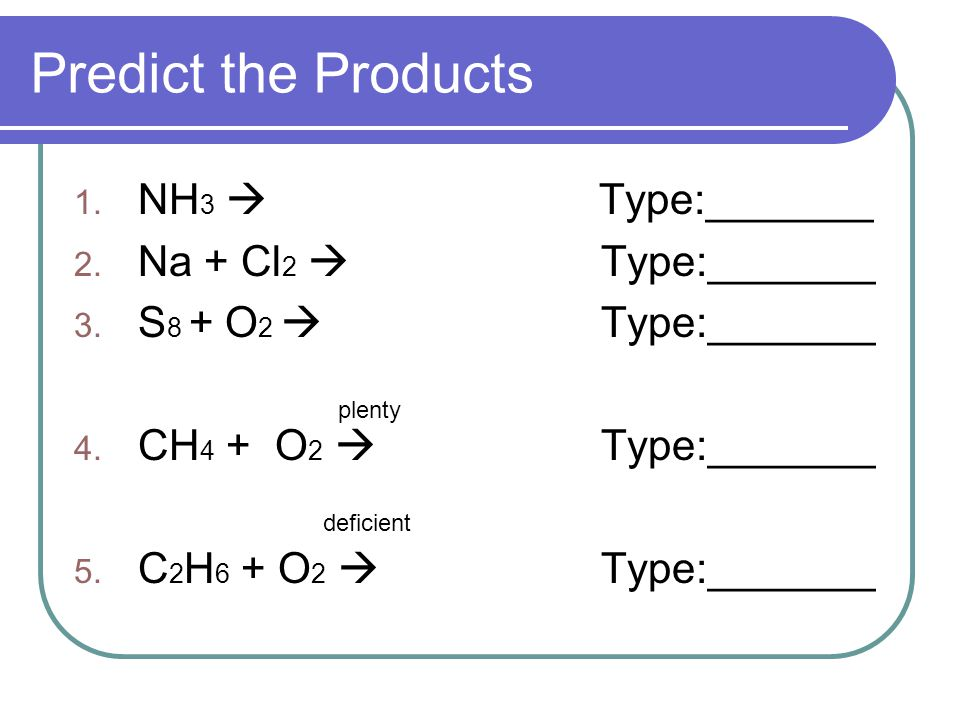 Predict the Products 1. NH 3  Type:_______ 2. Na + Cl 2  Type:_______ 3.