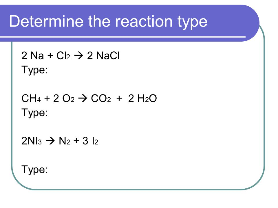 Determine the reaction type 2 Na + Cl 2  2 NaCl Type: CH 4 + 2 O 2  CO 2 + 2 H 2 O Type: 2NI 3  N 2 + 3 I 2 Type: