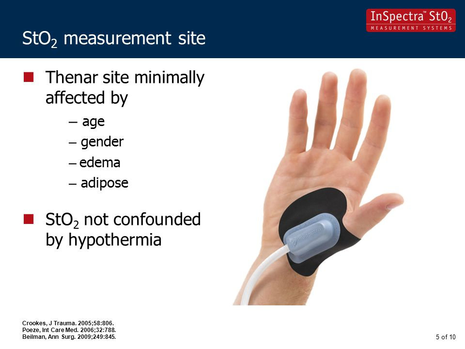 5 of 10 StO 2 measurement site Thenar site minimally affected by – age – gender – edema – adipose StO 2 not confounded by hypothermia Crookes, J Traum