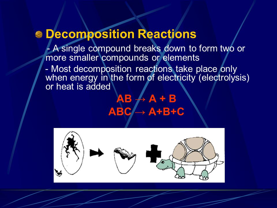 Decomposition Reactions - A single compound breaks down to form two or more smaller compounds or elements - Most decomposition reactions take place only when energy in the form of electricity (electrolysis) or heat is added AB → A + B ABC → A+B+C