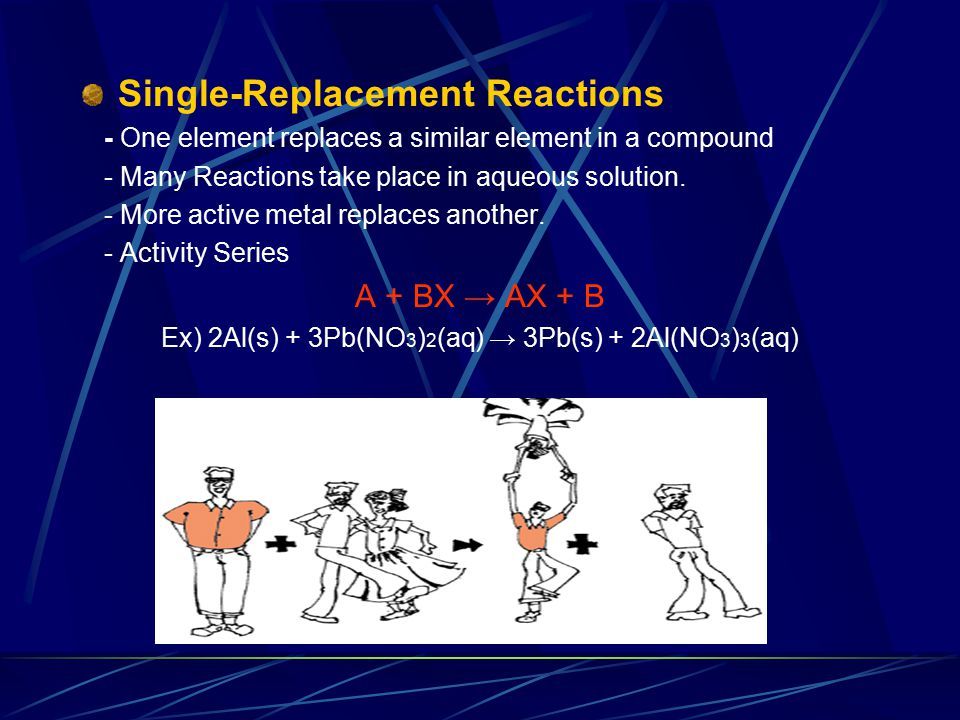 Single-Replacement Reactions - One element replaces a similar element in a compound - Many Reactions take place in aqueous solution.