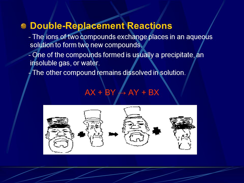 Double-Replacement Reactions - The ions of two compounds exchange places in an aqueous solution to form two new compounds.