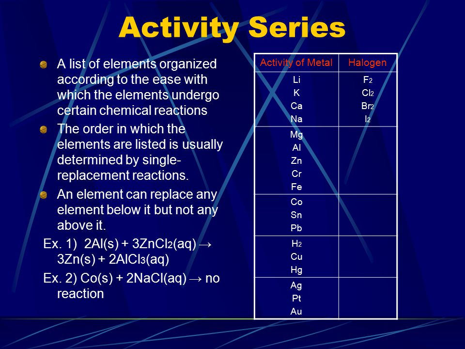 Activity Series A list of elements organized according to the ease with which the elements undergo certain chemical reactions The order in which the elements are listed is usually determined by single- replacement reactions.