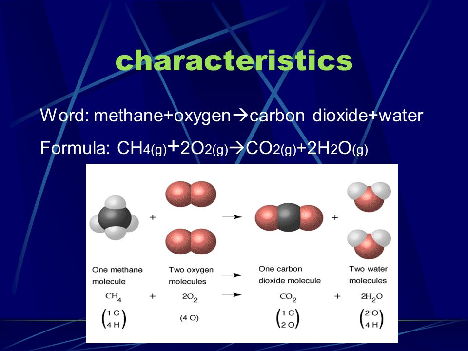characteristics Word: methane+oxygen  carbon dioxide+water Formula: CH 4(g) + 2O 2(g)  CO 2(g) +2H 2 O (g)