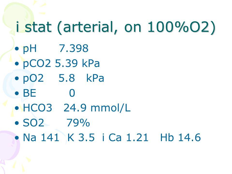 i stat (arterial, on 100%O2) pH 7.398 pCO2 5.39 kPa pO2 5.8 kPa BE 0 HCO3 24.9 mmol/L SO2 79% Na 141 K 3.5 i Ca 1.21 Hb 14.6
