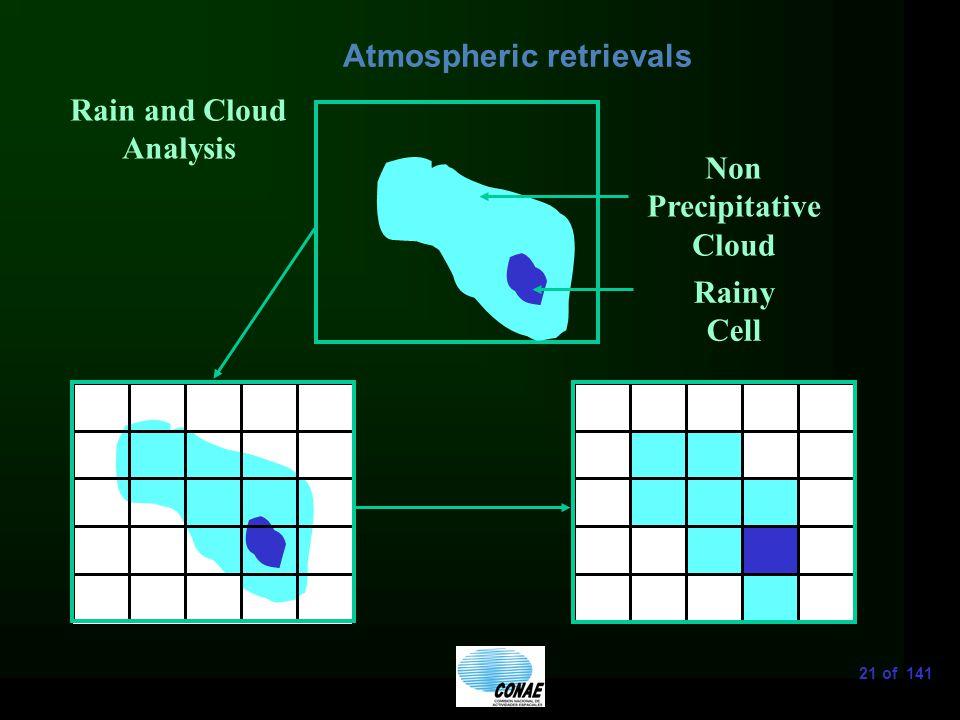 21 of 141 Atmospheric retrievals Non Precipitative Cloud Rainy Cell Rain and Cloud Analysis