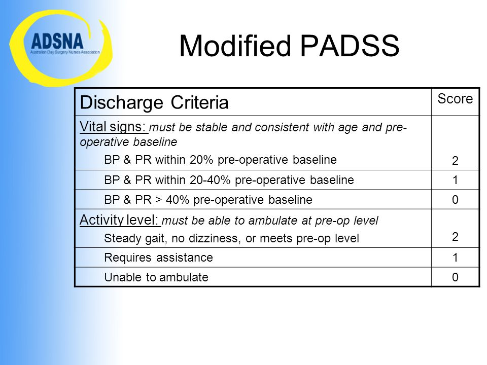 Modified PADSS Discharge Criteria Score Vital signs: must be stable and consistent with age and pre- operative baseline BP & PR within 20% pre-operative baseline 2 BP & PR within 20-40% pre-operative baseline1 BP & PR > 40% pre-operative baseline0 Activity level: must be able to ambulate at pre-op level Steady gait, no dizziness, or meets pre-op level 2 Requires assistance1 Unable to ambulate0