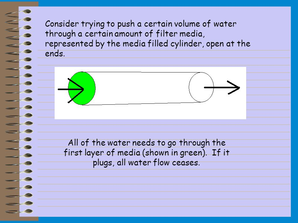 Consider trying to push a certain volume of water through a certain amount of filter media, represented by the media filled cylinder, open at the ends