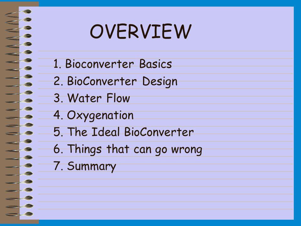 OVERVIEW 1.Bioconverter Basics 2. BioConverter Design 3.