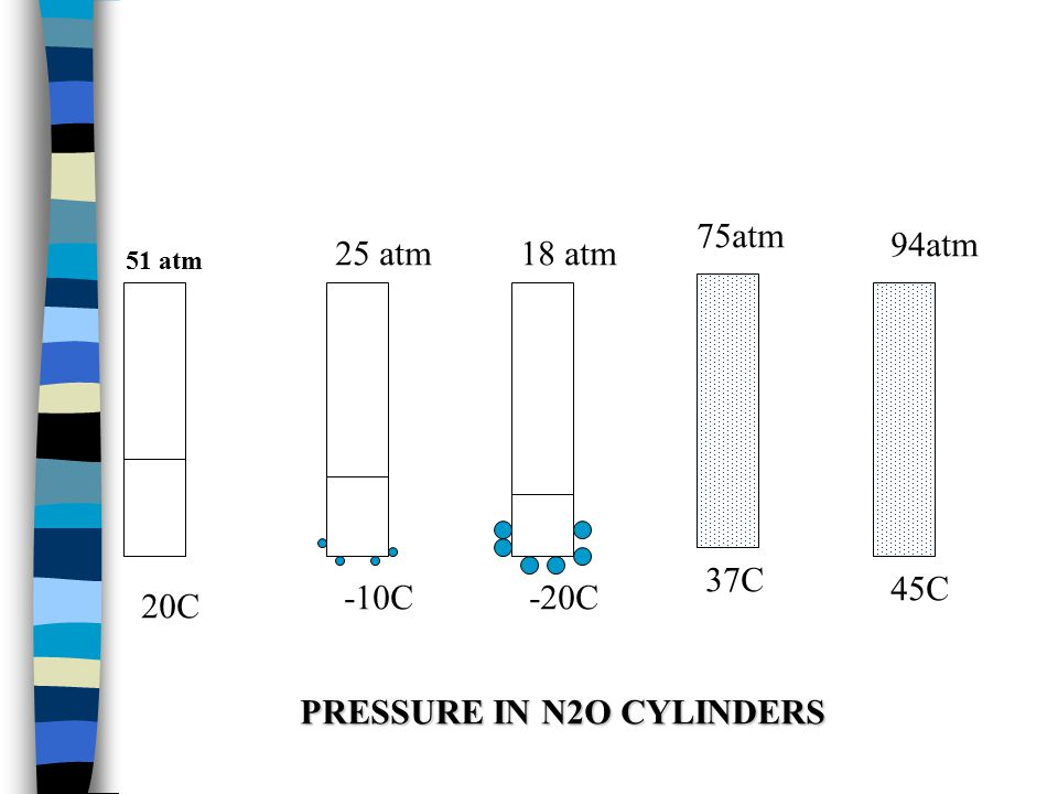 ADIABATIC COMPRESSION: When a gas is subjected to sudden compression,heat energy is produced rapidly.