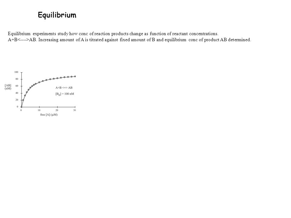 Equilibrium experiments study how conc of reaction products change as function of reactant concentrations.