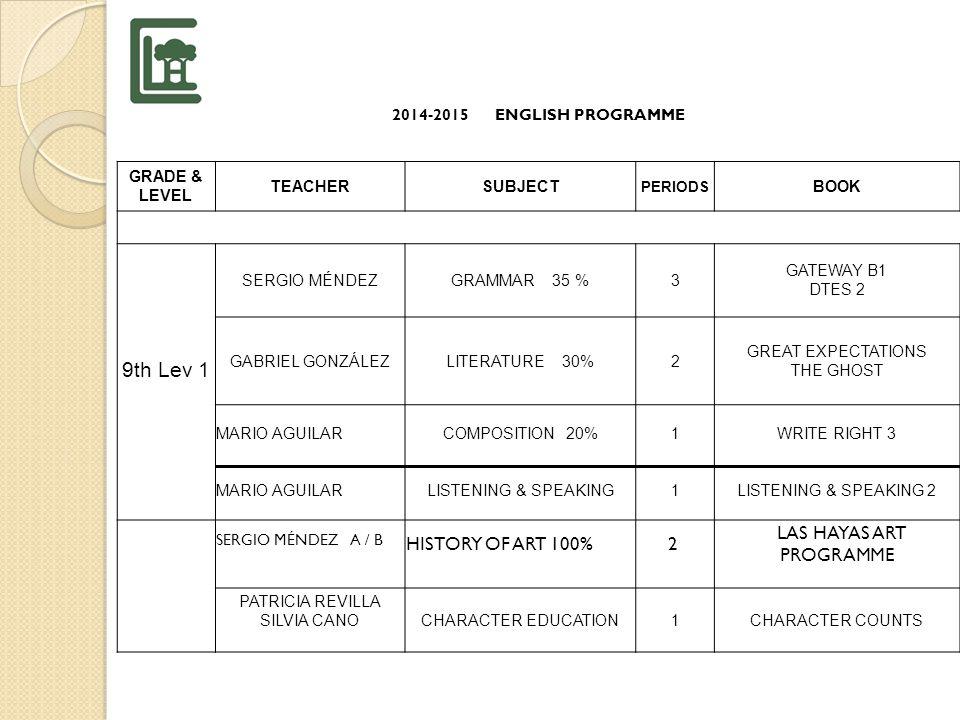 2014-20145 ENGLISH PROGRAMME GRADE & LEVEL TEACHERSUBJECTPERIODSBOOK 8TH L2 LUIS ENRIQUE BRAVO A SERGIO MÉNDEZ B GRAMMAR 35 %3 FINISH GATEWAY B1 PET PRACTICE DULCE BLANCO A SERGIO MÉNDEZ B LISTENING & SPEAKING 15 % 1 LISTENING AND SPEAKING 2 DULCE BLANCO A KAREN PÉREZ B LITERATURE 30%2 A= L.A.