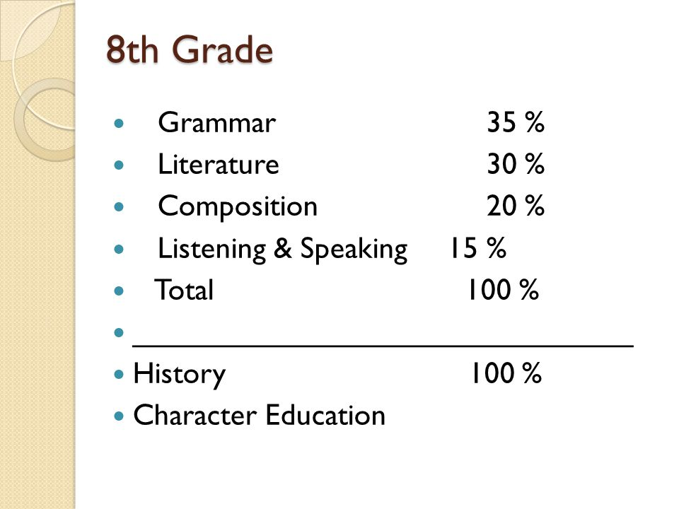8th Grade Grammar 35 % Literature 30 % Composition 20 % Listening & Speaking 15 % Total 100 % ______________________________ History 100 % Character Education