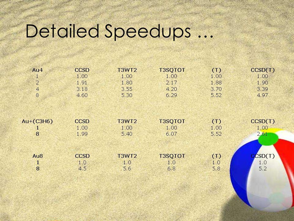 Detailed Speedups …