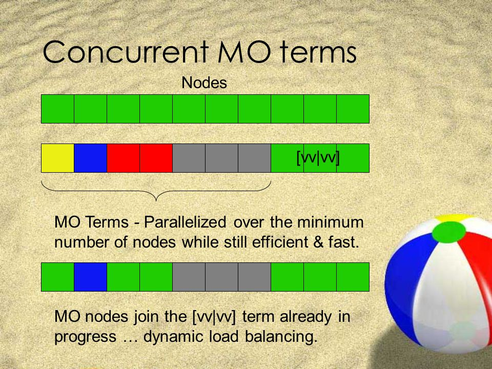 Concurrent MO terms Nodes MO Terms - Parallelized over the minimum number of nodes while still efficient & fast.