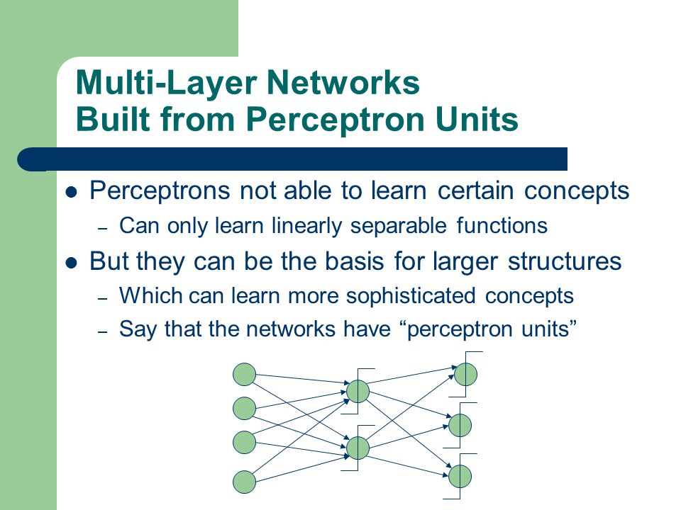 Multi-Layer Networks Built from Perceptron Units Perceptrons not able to learn certain concepts – Can only learn linearly separable functions But they can be the basis for larger structures – Which can learn more sophisticated concepts – Say that the networks have perceptron units