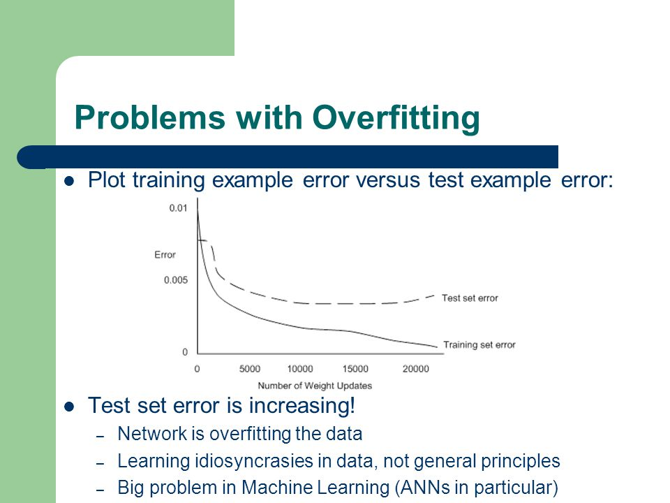 Problems with Overfitting Plot training example error versus test example error: Test set error is increasing! – Network is overfitting the data – Lea
