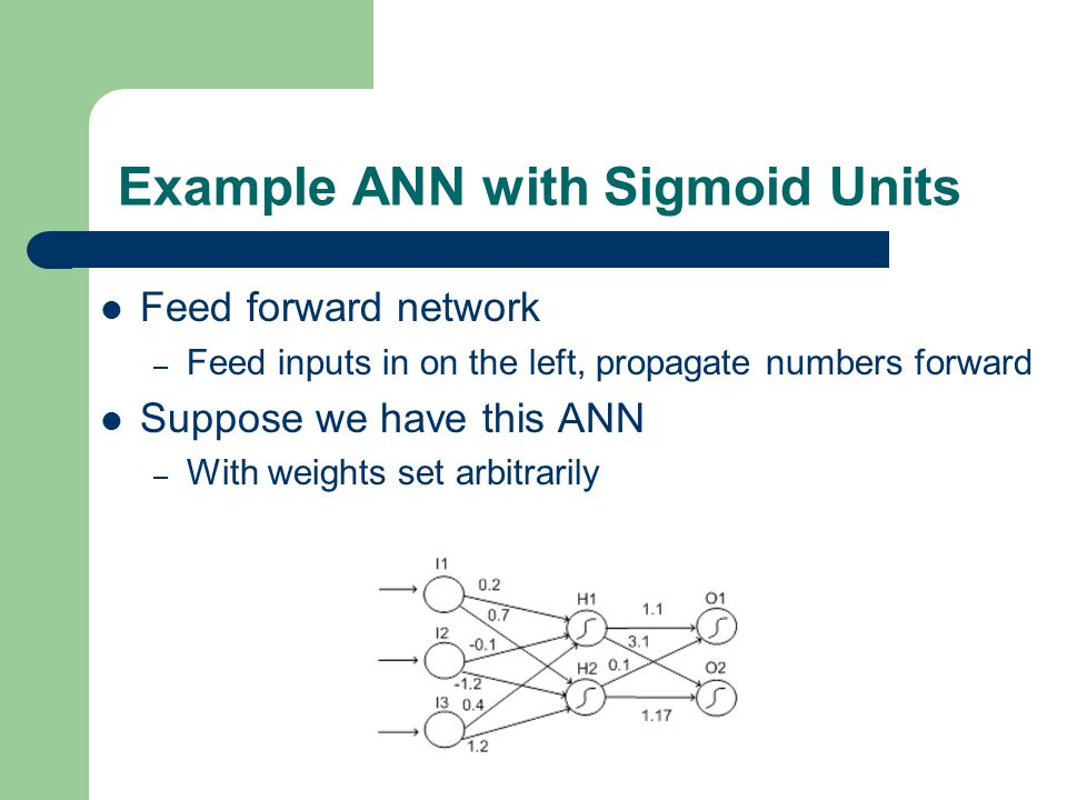 Example ANN with Sigmoid Units Feed forward network – Feed inputs in on the left, propagate numbers forward Suppose we have this ANN – With weights set arbitrarily