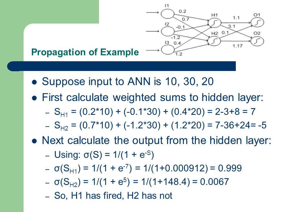 Propagation of Example Suppose input to ANN is 10, 30, 20 First calculate weighted sums to hidden layer: – S H1 = (0.2*10) + (-0.1*30) + (0.4*20) = 2-