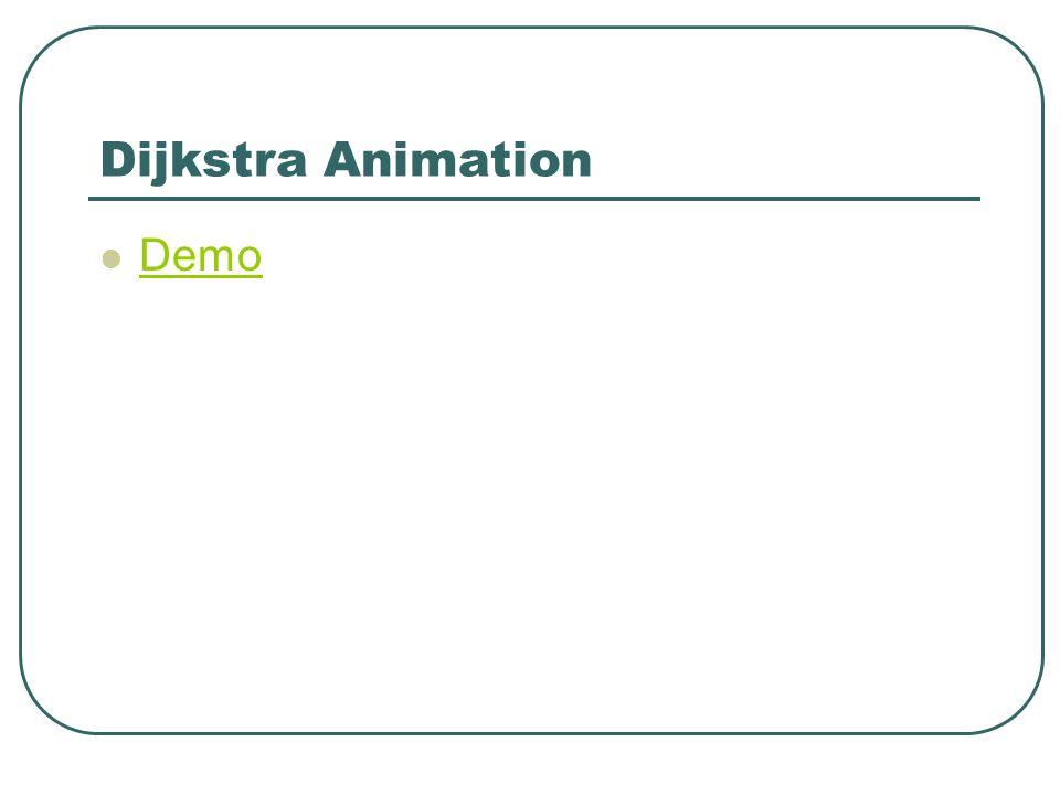 Dijkstra Animation Demo