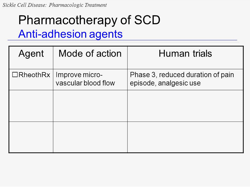 Pharmacotherapy of SCD Anti-adhesion agents AgentMode of actionHuman trials RheothRxImprove micro- vascular blood flow Phase 3, reduced duration of pa