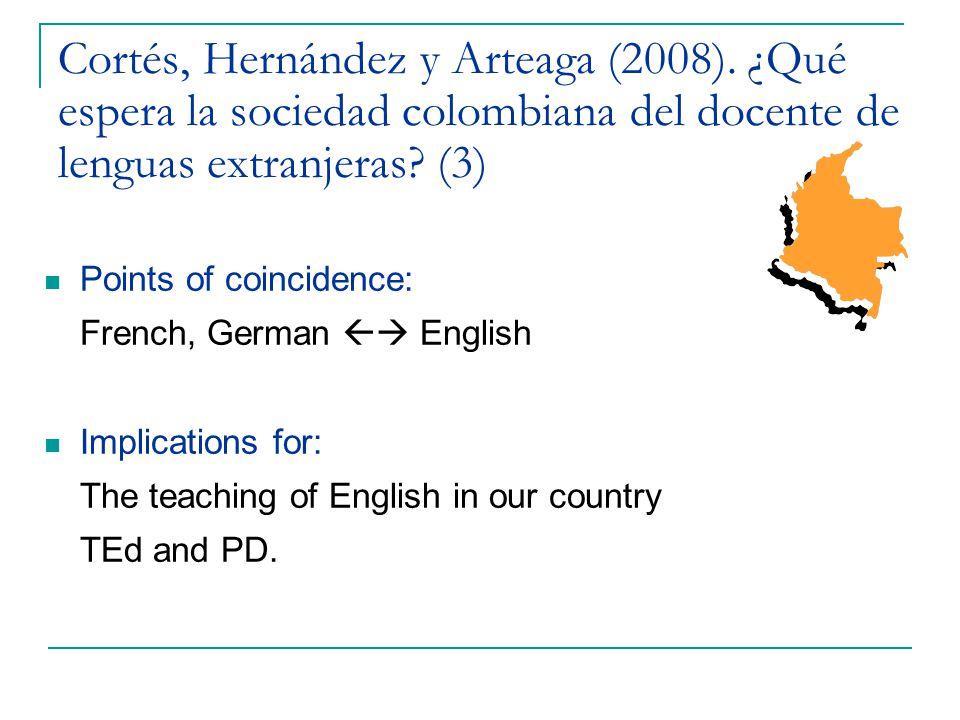Cortés, Hernández y Arteaga (2008). ¿Qué espera la sociedad colombiana del docente de lenguas extranjeras? (3) Points of coincidence: French, German 