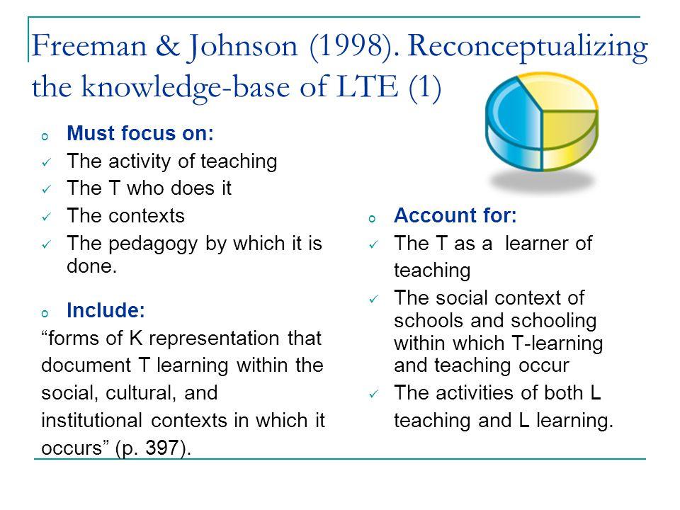 Freeman & Johnson (1998).