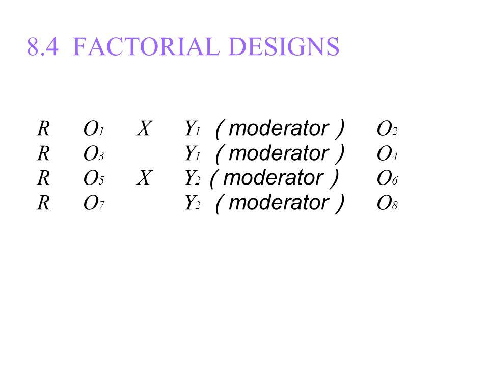 8.4 FACTORIAL DESIGNS R O 1 X Y 1 ( moderator ) O 2 R O 3 X Y 1 ( moderator ) O 4 R O 5 X Y 2 ( moderator ) O 6 R O 7 X Y 2 ( moderator ) O 8