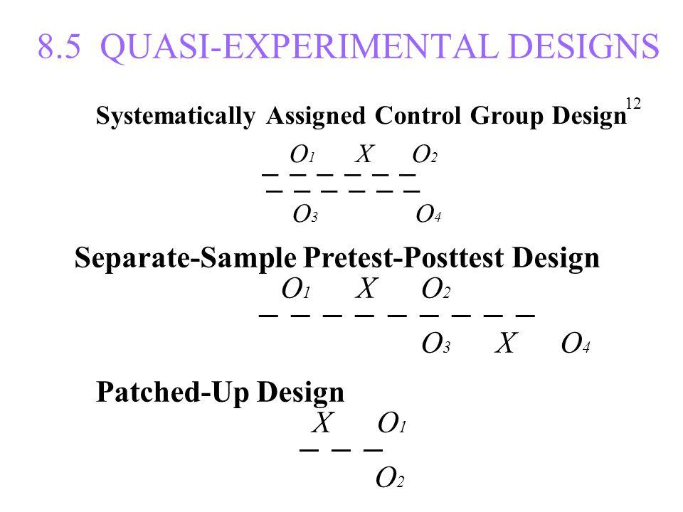 Systematically Assigned Control Group Design O 1 X O 2 ─ ─ ─ ─ ─ ─ O 3 X O 4 Separate-Sample Pretest-Posttest Design O 1 X O 2 ─ ─ ─ ─ ─ ─ ─ ─ ─ O 3 X O 4 Patched-Up Design X O 1 ─ ─ ─ O 2 12