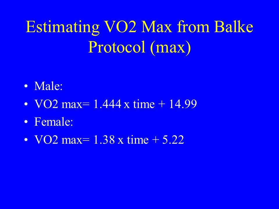 Estimating VO2 Max from Balke Protocol (max) Male: VO2 max= 1.444 x time + 14.99 Female: VO2 max= 1.38 x time + 5.22