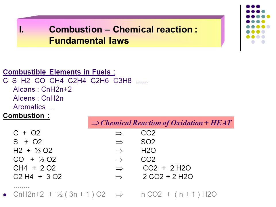 I.Combustion – Chemical reaction : Fundamental laws Combustible Elements in Fuels : C S H2 CO CH4 C2H4 C2H6 C3H8...... Alcans : CnH2n+2 Alcens : CnH2n