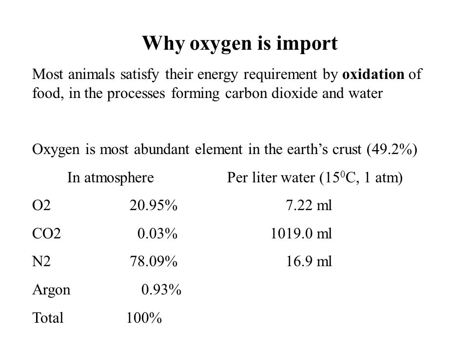 Why oxygen is import Most animals satisfy their energy requirement by oxidation of food, in the processes forming carbon dioxide and water Oxygen is m