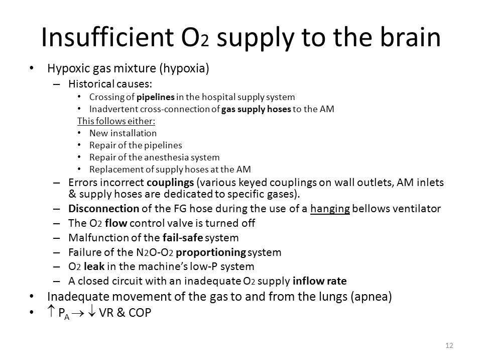 Insufficient O 2 supply to the brain Hypoxic gas mixture (hypoxia) – Historical causes: Crossing of pipelines in the hospital supply system Inadvertent cross-connection of gas supply hoses to the AM This follows either: New installation Repair of the pipelines Repair of the anesthesia system Replacement of supply hoses at the AM – Errors incorrect couplings (various keyed couplings on wall outlets, AM inlets & supply hoses are dedicated to specific gases).