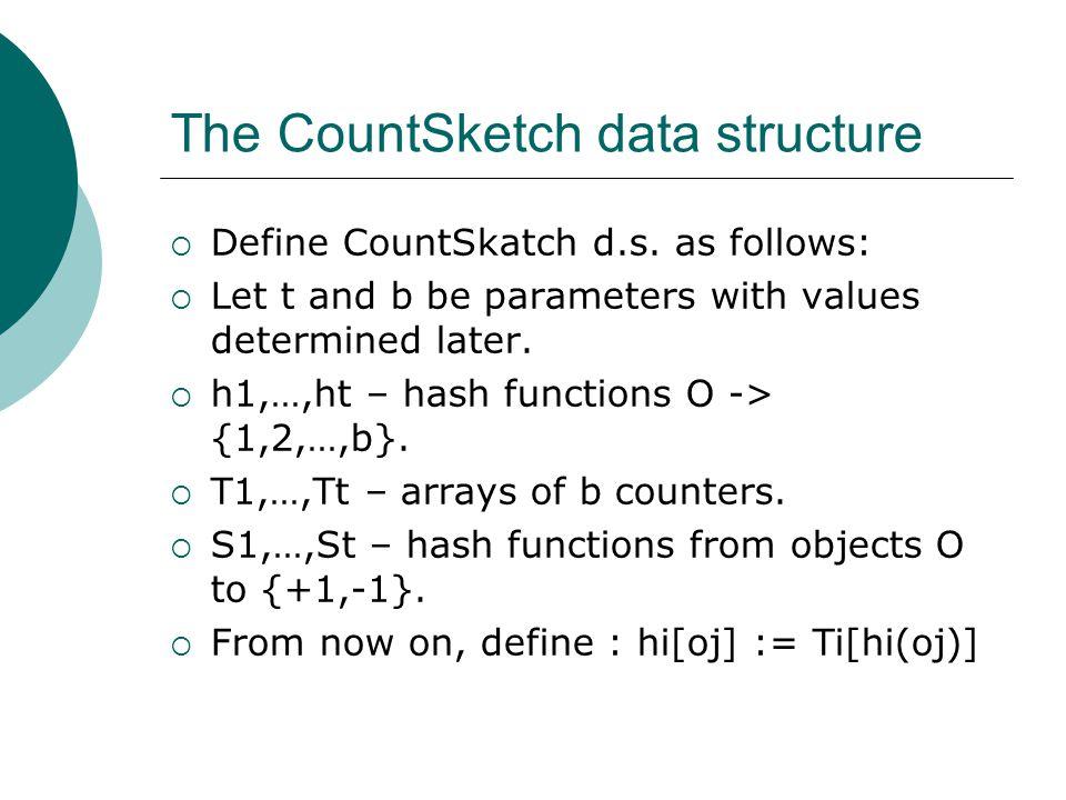The CountSketch data structure  Define CountSkatch d.s.