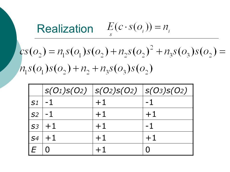Realization s(O 1 )s(O 2 )s(O 2 )s(O 2 )s(O 3 )s(O 2 ) s1s1 +1 s2s2 +1 s3s3 s4s4 +1 E0 0