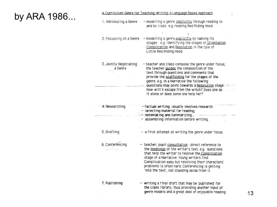 13 by ARA 1986...