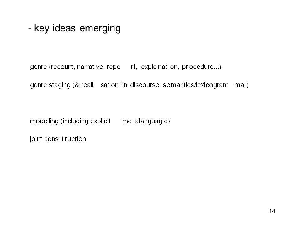 14 - key ideas emerging