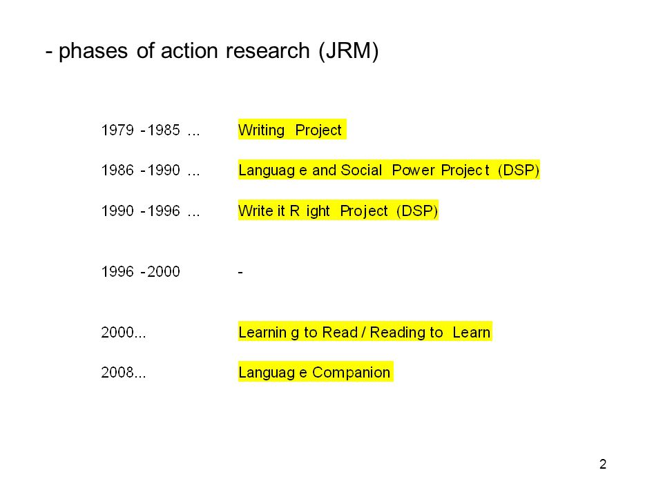 2 - phases of action research (JRM)