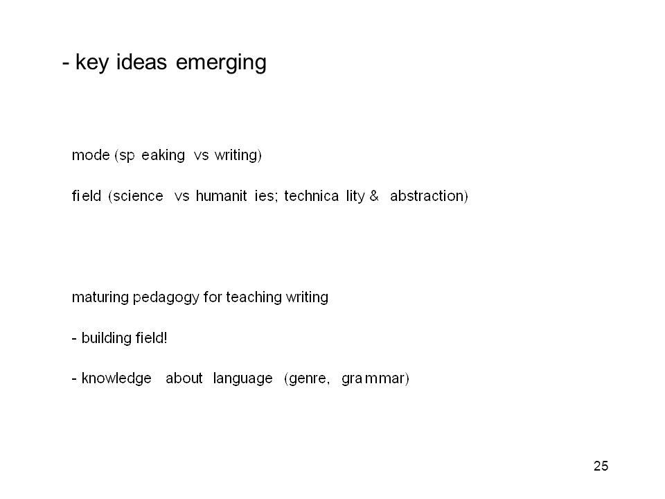 25 - key ideas emerging