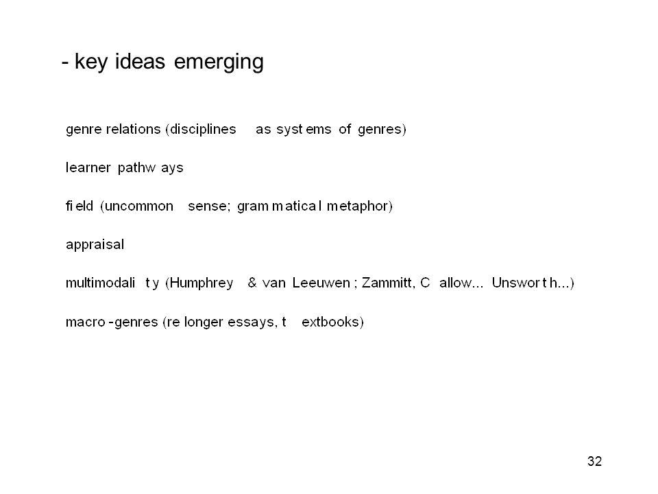 32 - key ideas emerging