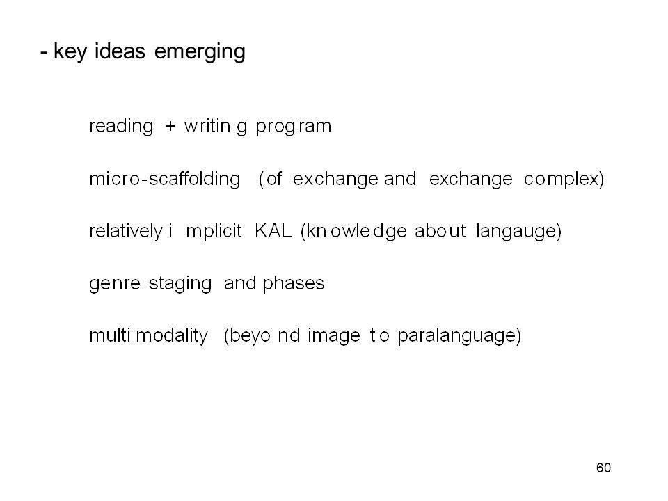 60 - key ideas emerging