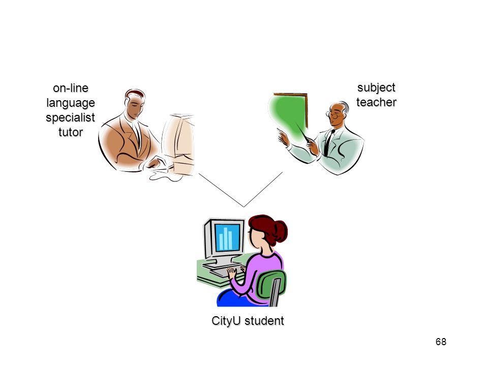 68 on-line language specialist tutor subject teacher CityU student