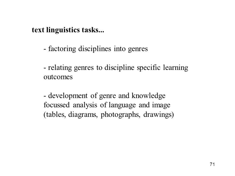 71 text linguistics tasks...